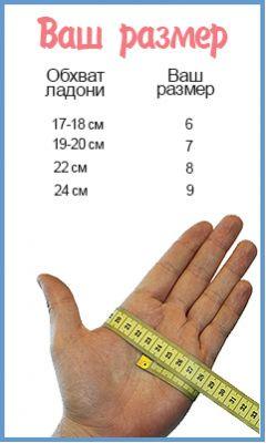 Как определить размер?